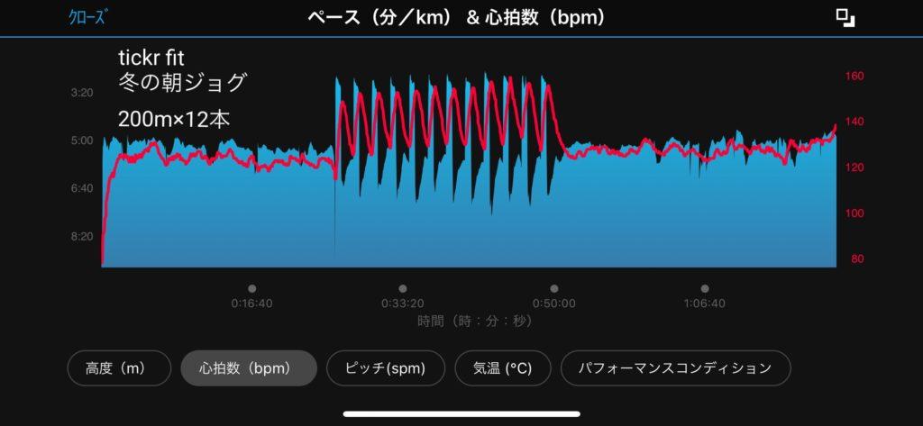 腕バンド型心拍計でランニングを計測